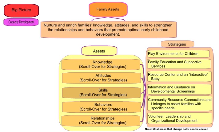 Theory of Action_family assets